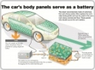 Volvo turns car body into a battery